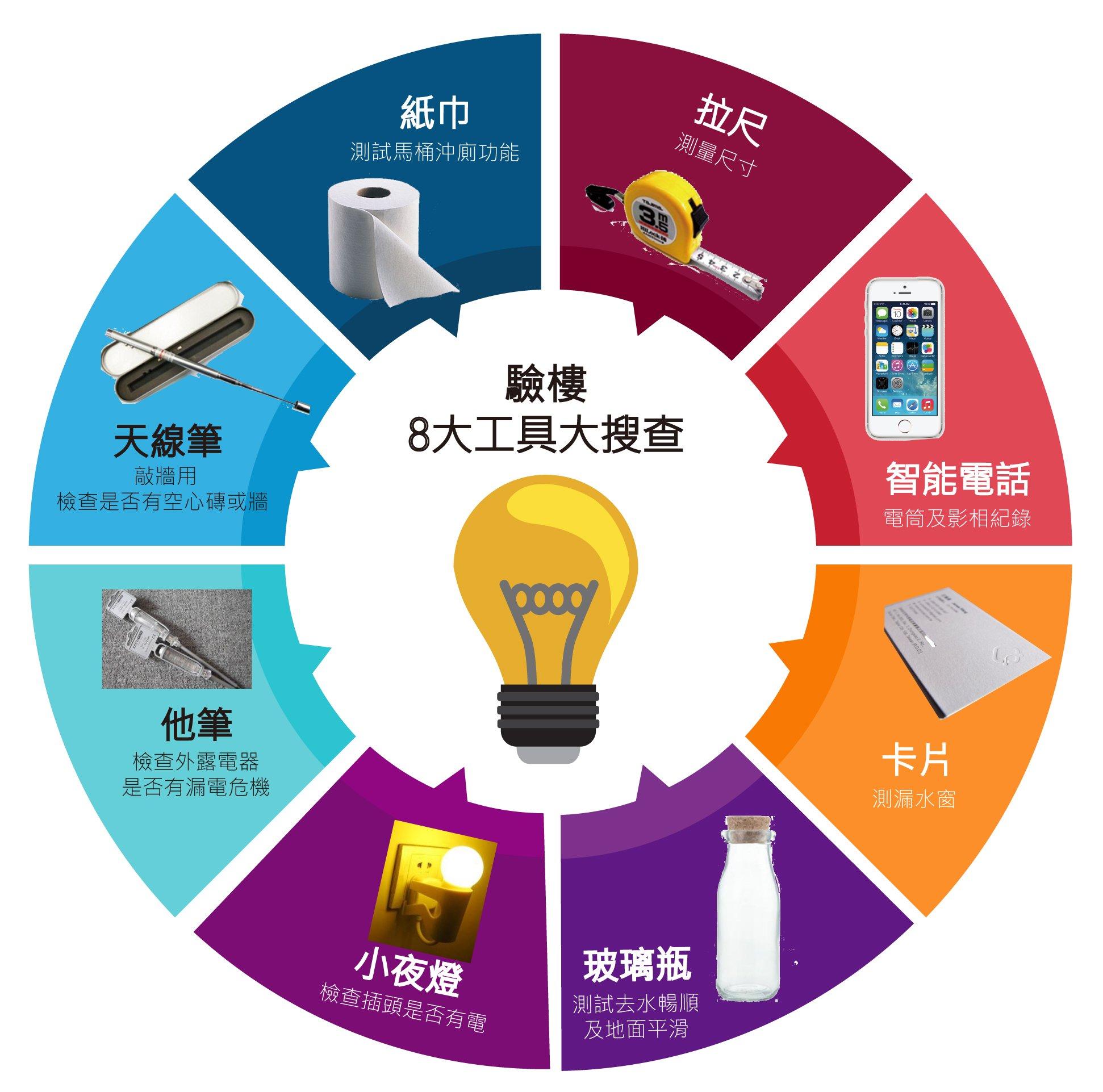 1 8大tools graphic 01