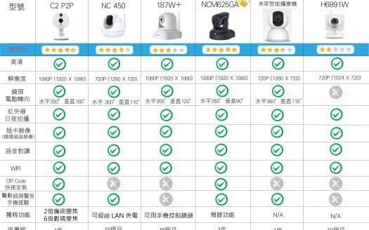 CCTV price list 02 04 04 04